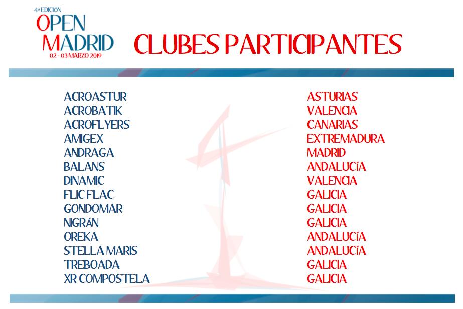 Clubes participantes